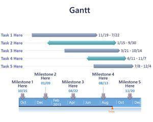 Marketing Plan - PowerPoint Presentation Template by Jetz
