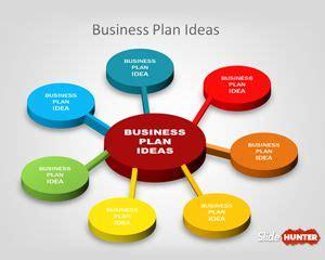 Marketing Plan Template - Business Templates